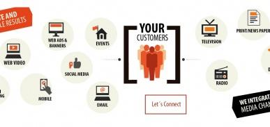 Iconos-Customers-Conect
